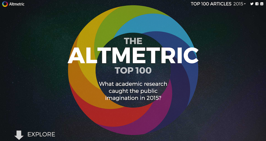 The Altmetric Top 100